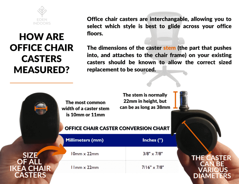 How Are Office Chair Casters Measured?