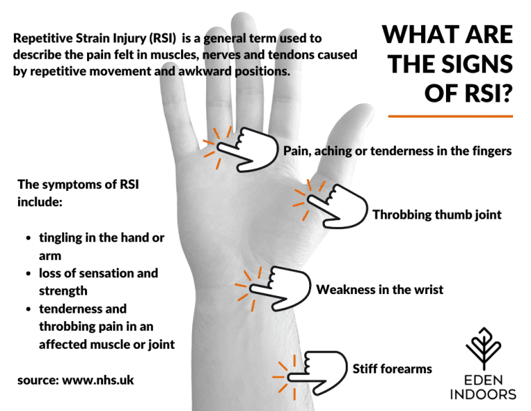 What are the signs of RSI?
